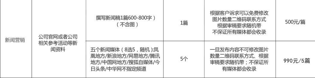 企业品牌建档/企业百度名片
